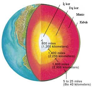 Gezegen sandığımızdan sıcak