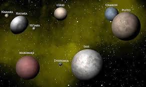 Plüton'un uyduları adlandırıldı: Kerberos ve Styx