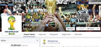 Facebook'ta Dünya Kupası rekoru!