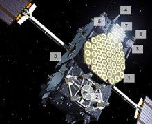Galileo projesi: AB'nin iki uydusu yanlış yörüngede
