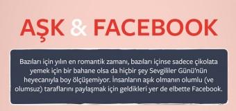 Facebook'tan 'Türkiye'nin ilişki durumu' grafiği!