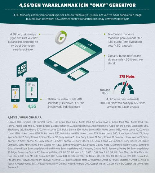 45g-infografik